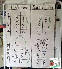 Quarter 3 Part 2 Lessons Tes Teach