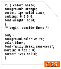 Cascading Style Sheets - Wikipedia