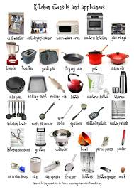 kitchen utensils images. Modren Images Kitchen Utensils And Appliances Dishwasher Dishdryerdrainer Microwave Oven  Gas Rangeelectric Kitchen Grill Pan Potfrying  Intended Utensils Images