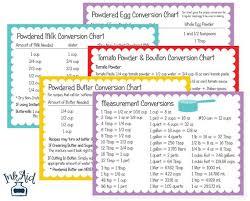 Food Storage Order Chart Conversion Charts Food Storage Cook Book 4x6 Recipe Cards Printable Digital Download Pdf 3 Month Supply Prepper Preparedness