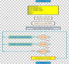 Micro Hydro Flowchart Energy Wind Power Power Station Png