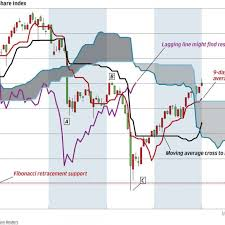 Chart Of The Day Shenzhen Spectacular South China Morning