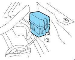 2002 2007 ford f250, f350, f450, f550 fuse box diagram fuse diagram 2004 f350 fuse box diagram at 2002 F350 Fuse Box Diagram