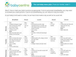 Babycenter Milestone Chart Mum And Baby Recipes Week Three Babycentre Uk