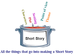 short story analysis process now let s move on to reading some good examples of short stories