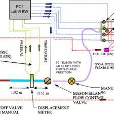 gas burner schematic wiring diagrams schema schematic diagram of the natural gas burner system gas burner schematic