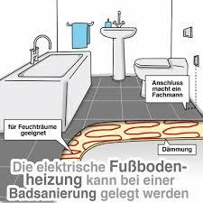 Viessmanns kompletta utbud erbjuder individuella lösningar med effektiva system och effekter från 1,5 till 120 000 kilowatt för alla användningsområden och energikällor. Fussbodenheizung Im Bad Nachrusten