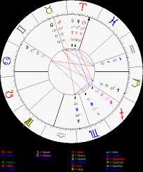 My Astro Chart Random Birth Chart Free Natal Chart