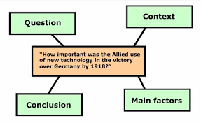 bbc higher bitesize history essay writing revision page a spider diagram showing points you should include in a history essay you should consider