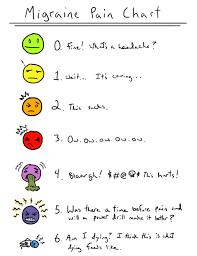 Migraine Chart Migraine Pain Chart Tonij Com