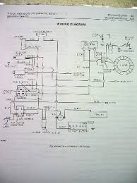 john deere 318 wiring diagram pdf john image antique john deere tractors wiring diagrams wiring diagram on john deere 318 wiring diagram pdf