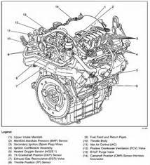similiar chevy impala show engine breakdown keywords 2000 chevy impala 3400 engine besides 2001 chevy venture van also