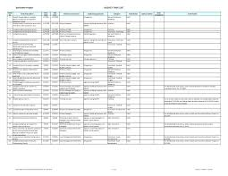 Sample Task List Template Project Management Project Management And Resource Planning 96248600114