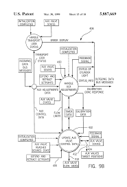 patent us auxiliary hydraulic control system patents patent drawing