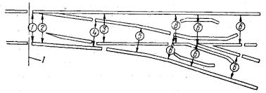 Нормы содержания стрелочных переводов Рис 149 схема стрелочного перевода с указанием мест контрольных промеров