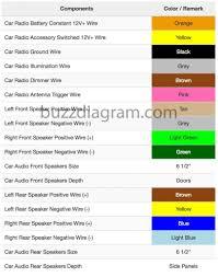 wrg 1299 68 firebird dash wiring diagram 1996 pontiac firebird wiring diagram car stereo and wiring diagrams rh buzzdiagram com 1971 pontiac firebird