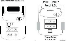 spark plug wire diagram 2003 ford taurus otomobilestan com spark plug wire diagram 01 jimmy spark plug wire diagram 2002 ford taurus