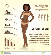 Female Weight Infographics Fitness Against Fast Food Stock