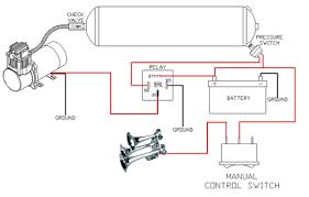 12v air horn wiring diagram great installation of wiring diagram • air horn wiring diagram wiring diagram third level rh 1 14 22 jacobwinterstein com simple 12v horn wiring diagram horn circuit diagram