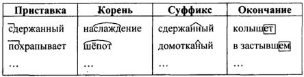 ОБЩИЕ СВЕДЕНИЯ О ЯЗЫКЕ pdf