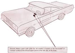 1959 To 1964 Chevrolet Paint Charts And Color Codes