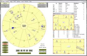 How To Rectify A Birth Chart With An Example Vedic Astrology Horoscope