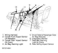 1995 ford taurus 3 0l the airbag sensor module interior graphic graphic graphic graphic