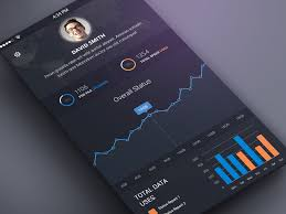 Mobile Dashboard Design: Vol 3 - Android