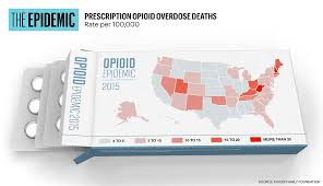 How To Be Cruel To Old Guys Aarp Eye Chart Opioid Pain Pills Drug Addiction And Overdose