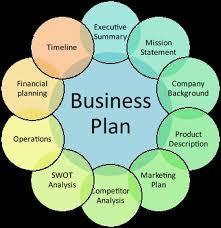 Entrepreneurship The Business Plan