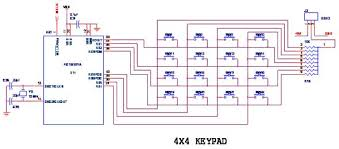 how to interface keypad picfa pic advanced development board circuit diagram to interface keypad pic16f877a