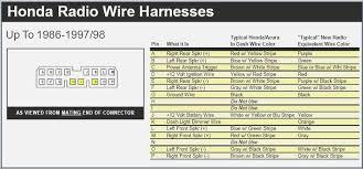 91 honda accord radio wiring diagram throughout honda accord radio 1991 honda accord wiring diagram 91 honda accord radio wiring diagram throughout honda accord radio wiring diagram knitknot on tricksabout
