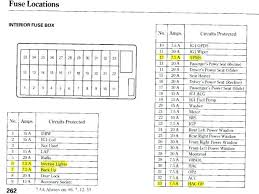 1998 nissan maxima fuse diagram data wiring diagrams \u2022 2012 Dodge Caliber Fuse Box Diagram 98 nissan maxima wiring diagram mustang fuse box fuses davejenkins rh davejenkins club 98 nissan maxima wiring diagram 1998 nissan maxima fuse panel