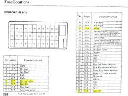 1998 nissan maxima fuse diagram data wiring diagrams \u2022 2012 nissan rogue fuse panel diagram 98 nissan maxima wiring diagram mustang fuse box fuses davejenkins rh davejenkins club 98 nissan maxima wiring diagram 1998 nissan maxima fuse panel