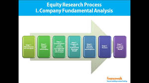 write equity research report format process