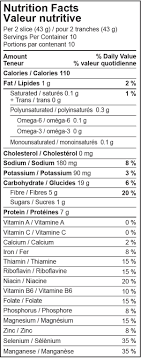 can nutritional panel view larger