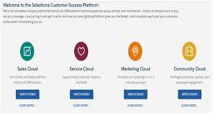 Salesforce Developer Role – Job Responsibilities & Description