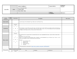 Template For Lesson Plan Lesson Plan Template 4 Eso Ace And Jaskaran