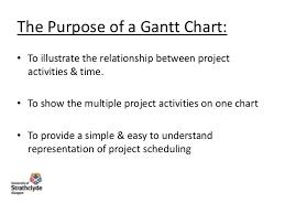Gantt Chart Discuss 2