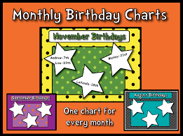 Star Chart By Birthday Monthly Birthday Charts Promethean Resource Gallery Pack