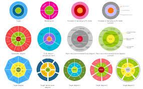 Donut Chart Macros Circular Arrow Chart Circular Arrows Chart Arrow Pie Chart