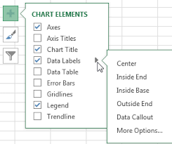 Excel The Chart Layout Tab Is Missing In Excel 2013 Excel