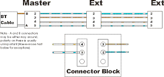 wiring diagram for bt extension socket wiring diagram Telephone Extension Cable Wiring Diagram telephone socket wiring diagram uk Old Telephone Wiring Diagrams