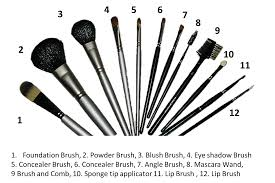 makeup brushes names. makeup brush names and uses - looks. when it comes to brushes , hoard them like pirate