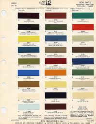 2012 Mustang Color Chart 1970 Mustang Paint Chip And Paint Mixing Codes Maine Mustang