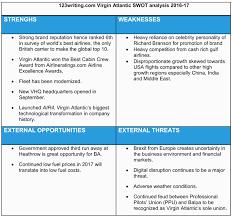 123Writing | Pestle And Swot Analysis Of Virgin Atlantic 2016-2017