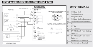 basic thermostat wiring diagram efcaviation com Honeywell Digital Thermostat Wiring Diagram ac thermostat wiring diagram thermostat wiring 2 wires wiring 608