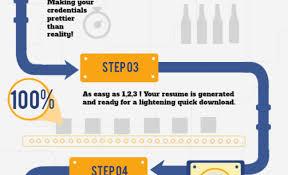 Free Resume Creator Download Resume Resume Builder Online Free Download Astounding Fill In 61