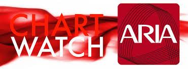 Top Ten Aria Charts Aria Chart Watch 464 Auspop