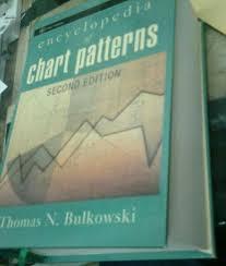 Jual Buku Forex Saham Bulkowski Encyclopedia Of Chart Patterns 2nd Edtion Kab Sleman Sentra Sukses Abadi Book Tokopedia